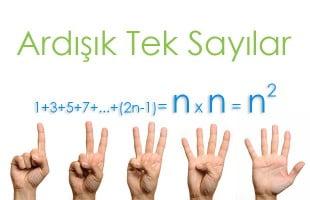 Ardışık Tek Tam Sayıların Toplamı 1+3+5+7+…+(2n-1)=n*n=n2